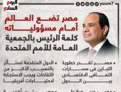 """مصر تضع العالم أمام مسئولياته.. كلمة الرئيس السيسى بالأمم المتحدة """"إنفوجراف"""""""