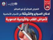 الصحة: التعرض لدخان السجائر والشيشة يصيب بأمراض القلب والأوعية الدموية