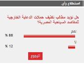 88% من القراء يطالبون بتكثيف حملات الدعاية الخارجية للمقاصد السياحية