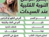 أبرز أعراض النوبة القلبية عند السيدات.. إنفوجراف