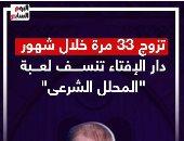 """تزوج 33 مرة خلال شهور.. دار الإفتاء تنسف لعبة """"المحلل الشرعى"""" فيديو"""