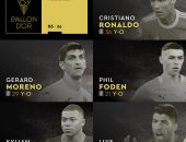 الكرة الذهبية.. كريستيانو رونالدو ومبابى فى القائمة الأخيرة للمرشحين