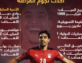 أرقام من مسيرة عمر مرموش قبل التوهج بأول مباراة مع منتخب مصر.. إنفوجراف