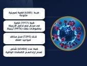 تحرير 65 ألف مخالفة لمواطنين لعدم ارتدائهم الكمامة خلال أسبوع.. انفوجراف