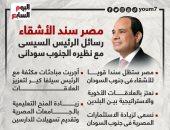 مصر سند الأشقاء.. رسائل الرئيس السيسي مع نظيره الجنوب سودانى.. فيديو