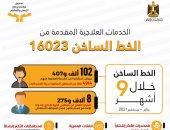 صندوق مكافحة الإدمان: 8275 موظفا بالجهاز الإدارى للدولة تقدمو للعلاج من الإدمان