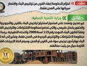 الحكومة تنفى اعتزامها إعفاء القرى من تراخيص البناء وسريانها على المدن فقط