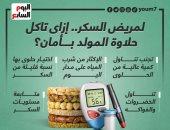لمريض السكر.. إزاى تاكل حلاوة المولد بأمان؟.. إنفوجراف