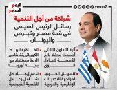 """شراكة من أجل التنمية.. رسائل الرئيس السيسى فى قمة مصر وقبرص واليونان """"إنفوجراف"""""""