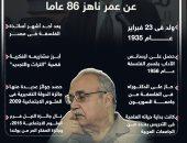 رحيل المفكر الكبير حسن حنفى عن عمر ناهز 86 عاما.. إنفوجراف