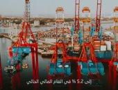 نجاحات كبيرة للاقتصاد المصرى بشهادة دولية.. اعرف التفاصيل