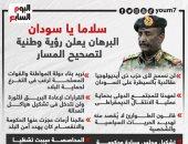 سلاما يا سودان.. عبد الفتاح البرهان يعلن رؤية وطنية لتصحيح المسار.. إنفوجراف