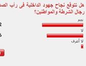 52%من القراء يتوقعون نجاح جهود الداخلية فى رأب الصدع بين الشرطة والمواطنين