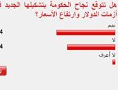 54%من القراء يتوقعون نجاح الحكومة فى حل أزمة الدولار وارتفاع الأسعار