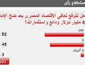52% من القراء يتوقعون تعافى الاقتصاد المصرى بعد ضخ الإمارات 4مليارات دولار