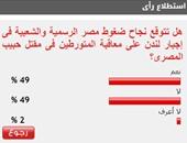 انقسام بين القراء حول استجابة لندن لمطالبات مصر بكشف غموض مقتل حبيب المصرى