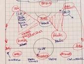 بالصور.. تسريب خطة ريال مدريد أمام برشلونة بخط زيدان