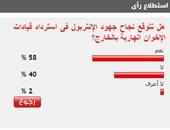 58%من القراء يتوقعون نجاح الإنتربول فى استرداد قيادات الإخوان الهاربة