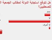 %87 من القراء يستبعدون استجابة الدولة لمطالب الجمعية العمومية للصحفيين