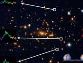 """علماء الفلك يعثرون على """"مجرة"""" تكشف عن أسرار جديدة فى الكون"""