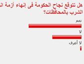 64 % من القراء يتوقعون نجاح الحكومة فى إنهاء أزمة انقطاع المياه بالمحافظات