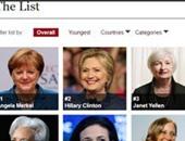 """ميركل تتصدر قائمة """"فوربس"""" كأقوى إمرأة فى العالم للعام السادس على التوالى"""