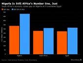 منظمة دولية: الدنمارك ونيوزيلندا أقل الدول فسادا والصومال تتصدر القائمة