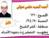 الأول بالشعبة الإسلامية بثانوية الأزهر: أبلغت الإمام الأكبر برغبتى بأصول الدين
