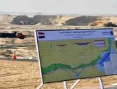 مسئولون بالبنوك: 600 مليار جنيه حجم السيولة بالقطاع المصرفى المصرى