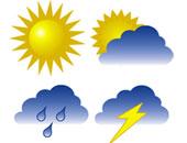 الأرصاد: الطقس اليوم شديد الحرارة على كافة الأنحاء نهارا والقاهرة 45