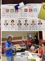 انتخابات تركيا - أرشيفية