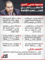 محمود محيى الدين 25 عاما مناصب مهمة حتى المدير التنفيذى لصندوق (انفوجراف)